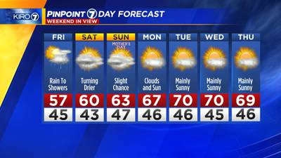 Showers and isolated thunderstorms possible through Friday