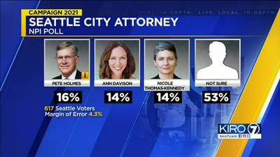 Surprisingly tight race for Seattle city attorney as voting begins