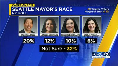 Tight battle for top two in Seattle mayor's race