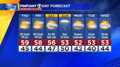 (10/6) Drier weather ahead, but cool